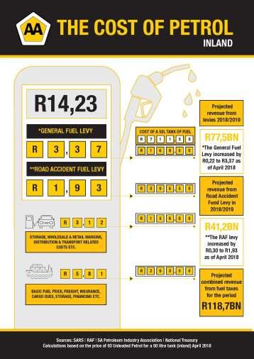 AA-PR19-Price of Fuel Breakdown (Inland) - 10 April 2018