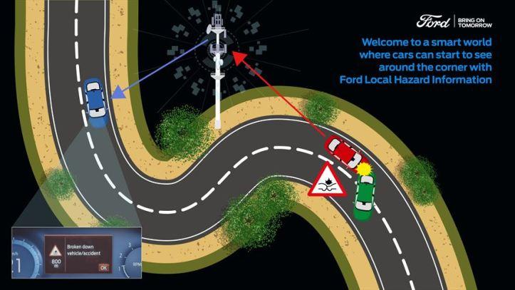 local-hazard-infographic_left-01-2_880x500