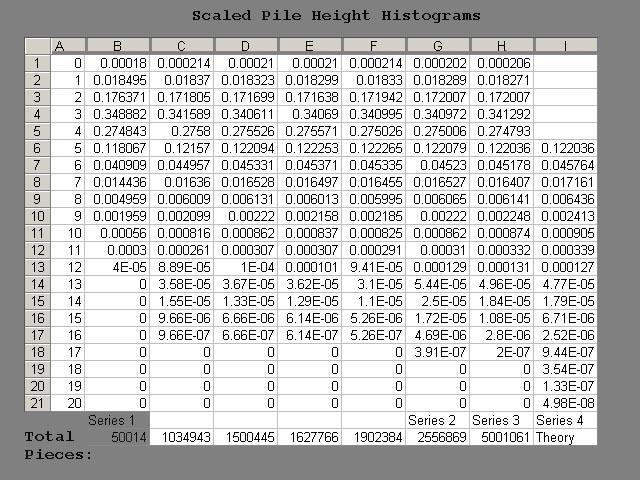 std_tetris_pile_height_hist_scaled01.jpg