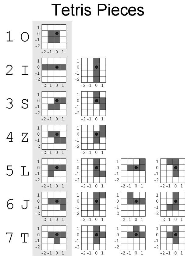 Parallel Tetris