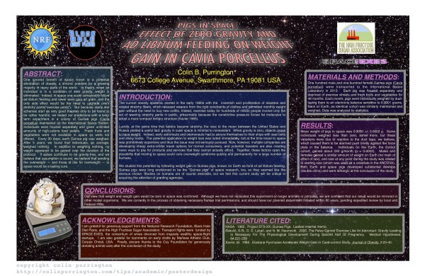 Bad Scientific Poster Examples