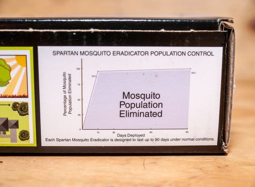 Spartan Mosquito Eradicator efficacy graph