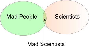 mad sicentists