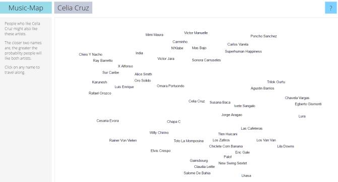 Music Map Busqueda Cumbia