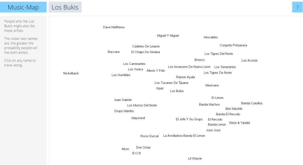 Music Map Busqueda