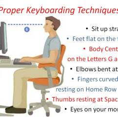 Proper Posture Desk Chair Reading Chairs Uk Mr. Colitz's Computer Lab - Home Page