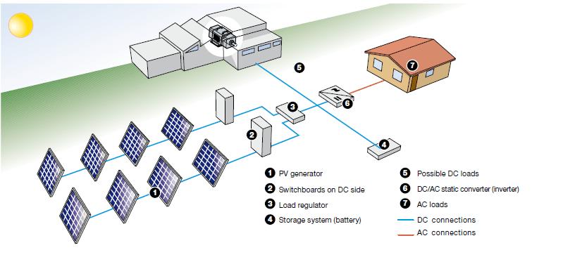 5000 watt amplifier circuit diagram schwinn s350 electric scooter wiring power inverter schematic inverters for house ~ elsavadorla