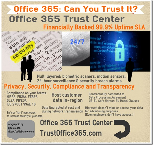 Office365TrustCenter (1)