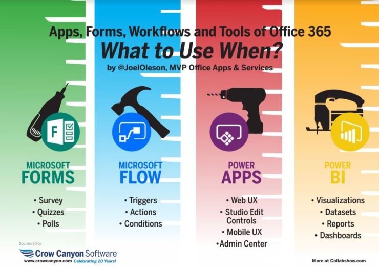 Office 365 Power Tools