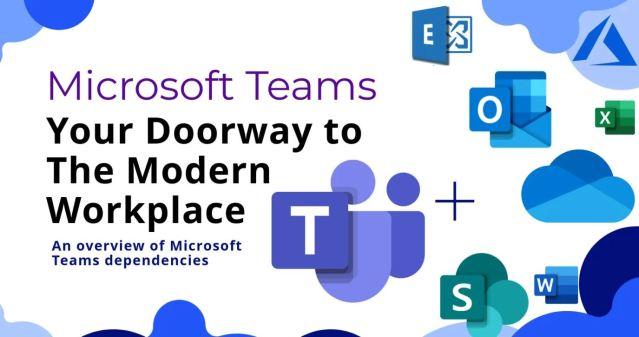 Microsoft Teams Modern Workplace