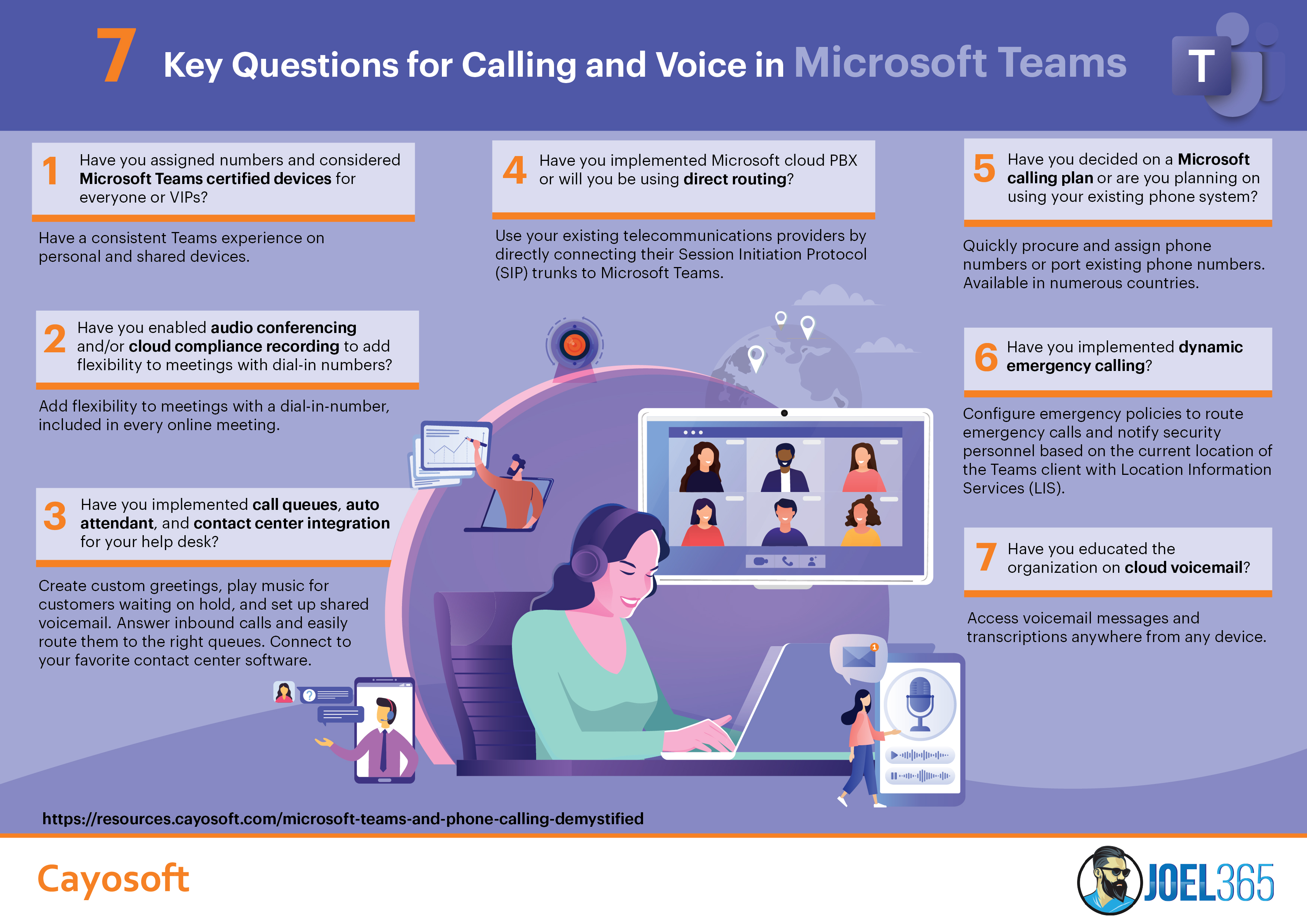 Teams Voice and Telephony Demystified: 7 Key Questions