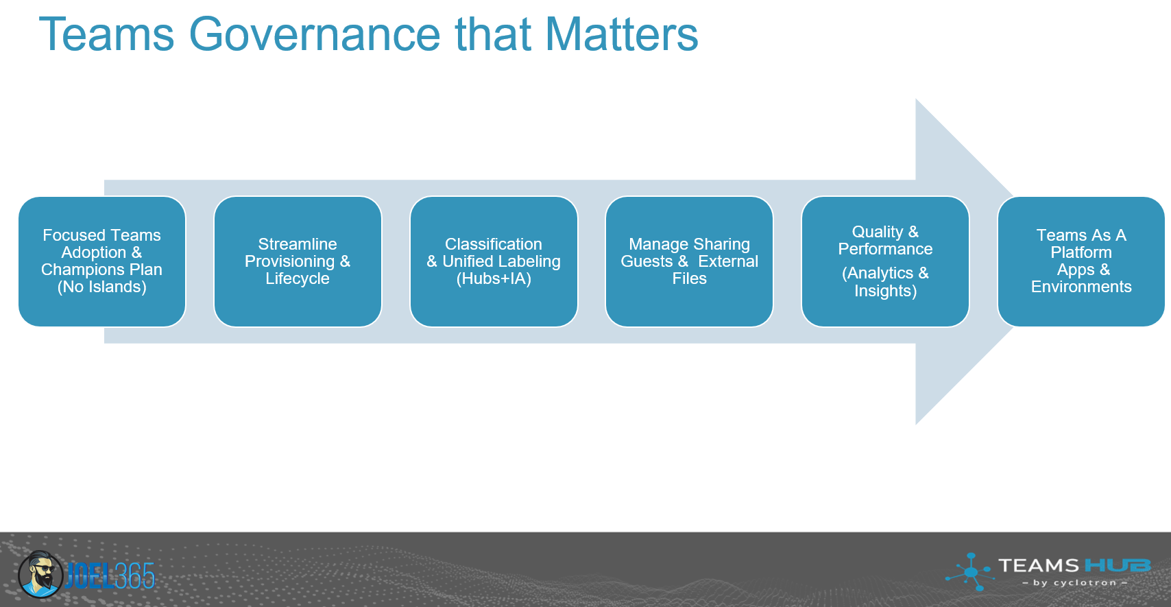 Teams Governance: 6 Keys to What Really Matters