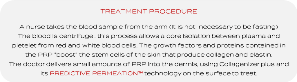 collagenizing prp procedure