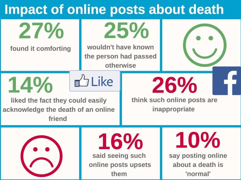 death-infographic