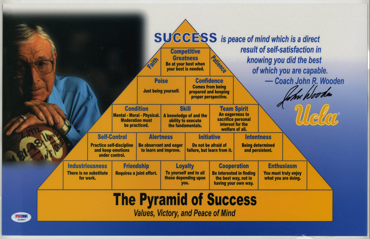 photograph about John Wooden Pyramid of Success Printable named John Wood Pyramid Of Achievements Poster - 12 months of New Drinking water