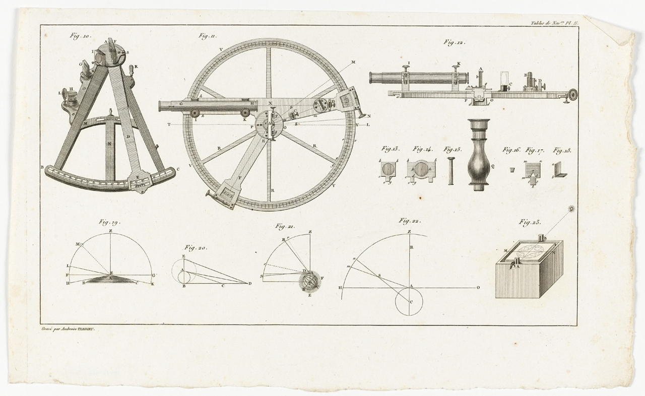 hight resolution of illustrations of sextant and other navigational equipment tables de navon pl 11 fig 10 to 23
