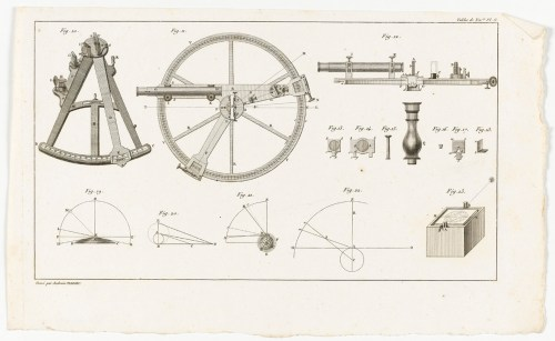 small resolution of illustrations of sextant and other navigational equipment tables de navon pl 11 fig 10 to 23