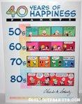 '40 Year Anniversary Hallmark Poster - Schulz Signature Version