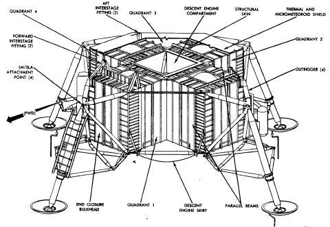 Simple Wiring Diagram Car Wheels