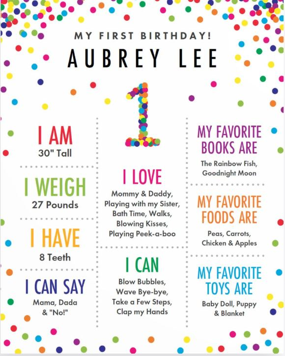 milestone poster with rainbow color confetti dots