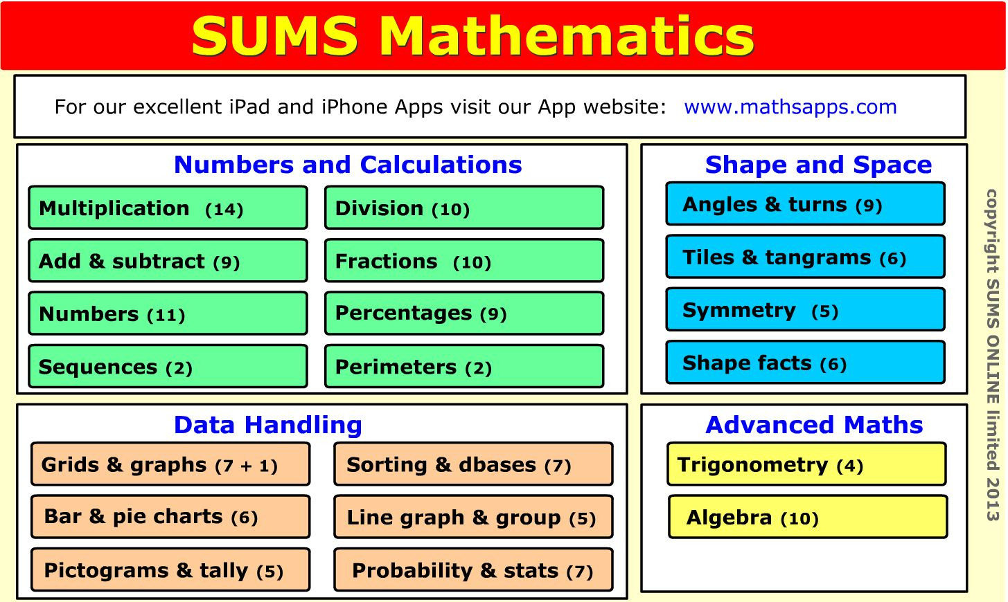 Long Division Amp Multiplication Formal Methods