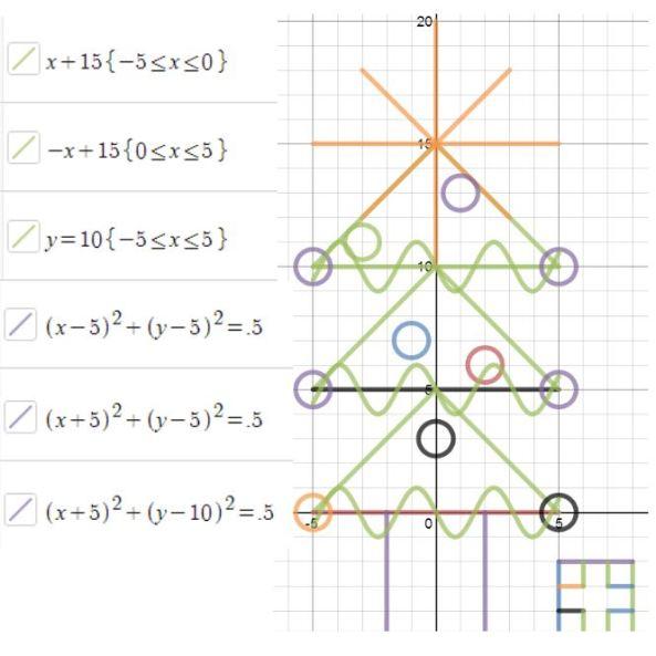 Desmos Christmas tree