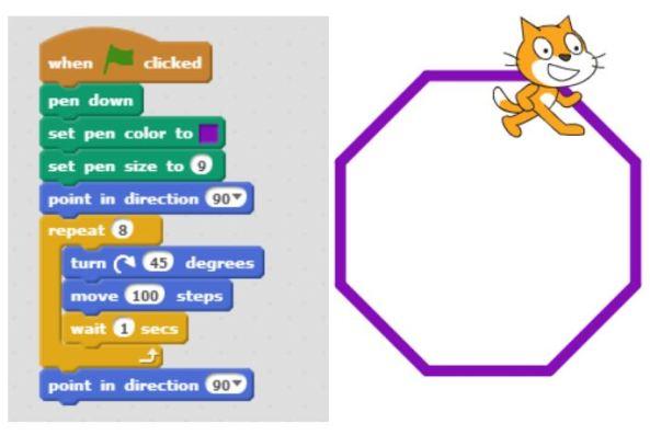 Polygons - external angles