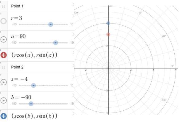 Desmos - polar coordinates