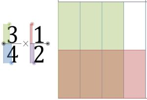 Fractions - multiplying