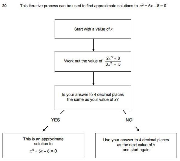 AQA Specimen Paper 2 Higher