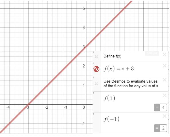 Functions - Desmos. Select image for graph page