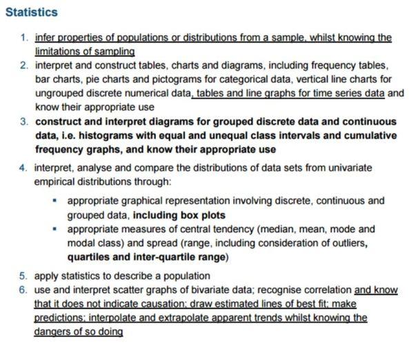 KS4 Statistics Content
