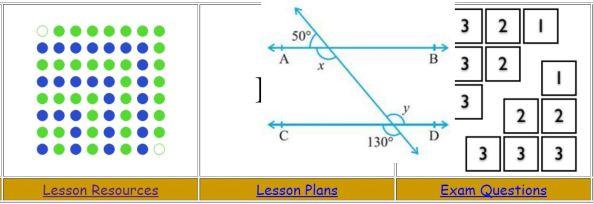 Proof Resources - Mark Greenaway - Soffolk Maths