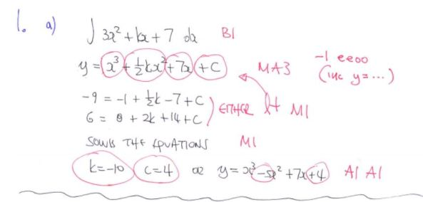 MadAsMaths mark scheme example