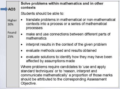 a03-problem-solving