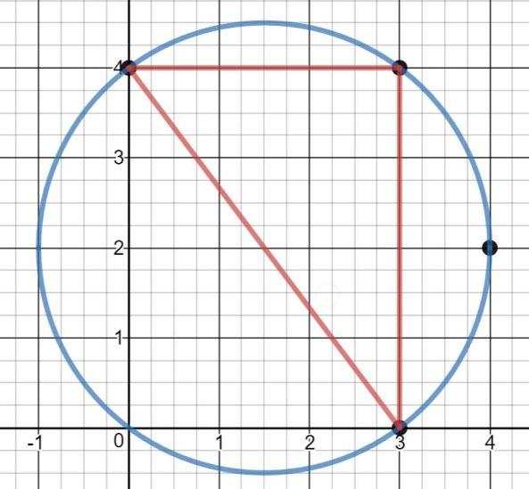 4-points-circle-desmos