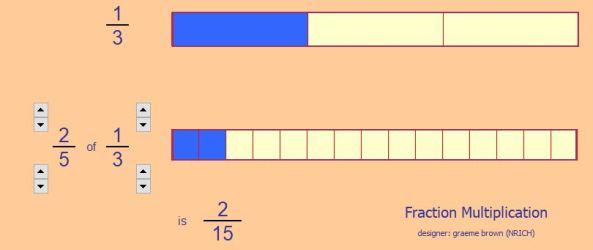 Nrich Fractions multiplication