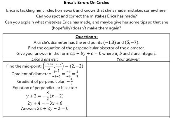 Erica's Errors - A Lutwyche