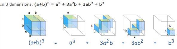 Binomial2