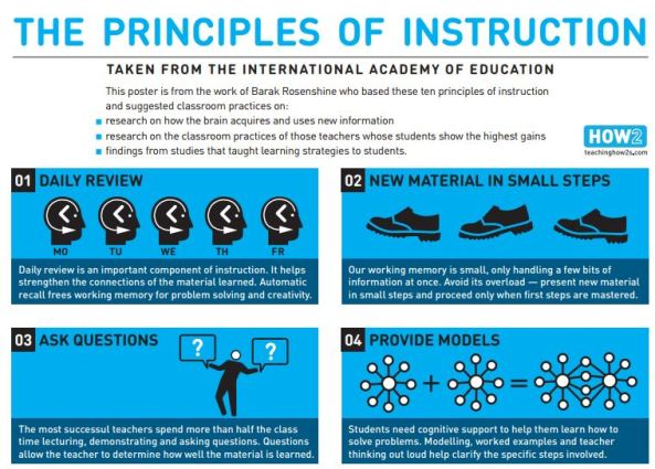 Principles of Instruction