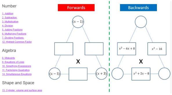 Craig Barton - Index & Factorising Quadratics