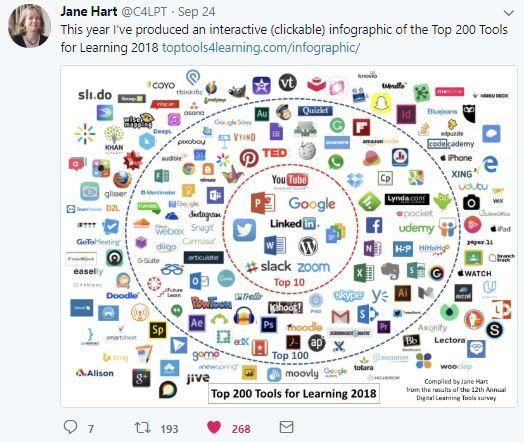 Jane Hart Infographic