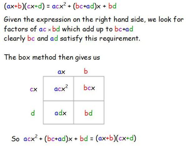 Box method general