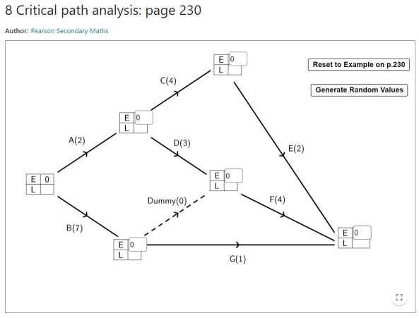 This image has an empty alt attribute; its file name is pearson-geogebra-resources.jpg
