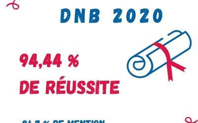 Résultats du DNB session juin 2020