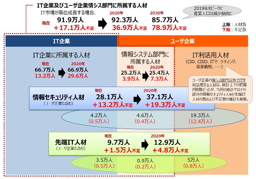 %e7%b5%8c%e6%b8%88%e7%94%a3%e6%a5%ad%e7%9c%81