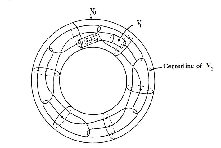 topology « blueollie