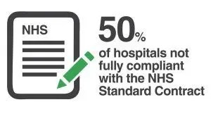 Taking the Pulse: Hospital Food Campaign