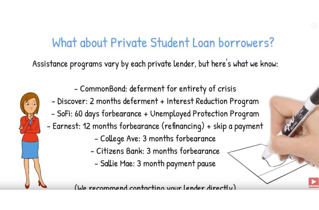 Student Loans & the Coronavirus