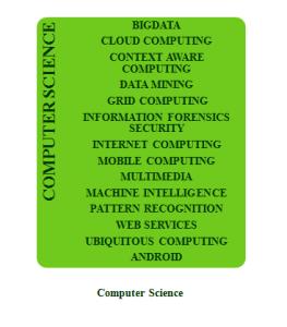 MS CSE IEEE TITLES
